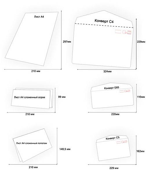 Конверт для открытки размеры